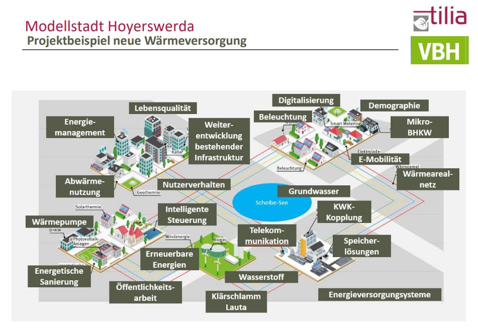Abfallkalender Regensburg 2021